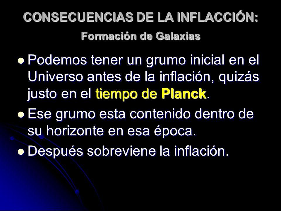 CONSECUENCIAS DE LA INFLACCIÓN: Formación de Galaxias Podemos tener un grumo inicial en el Universo antes de la inflación, quizás justo en el tiempo d