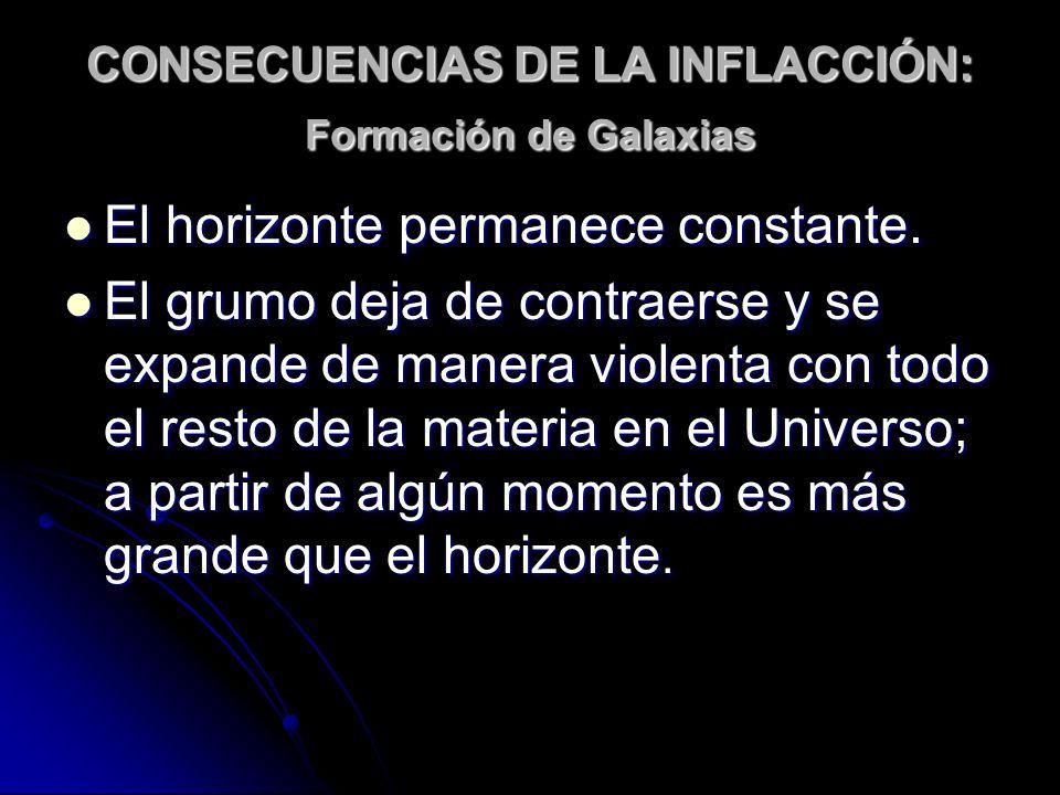 CONSECUENCIAS DE LA INFLACCIÓN: Formación de Galaxias El horizonte permanece constante. El horizonte permanece constante. El grumo deja de contraerse