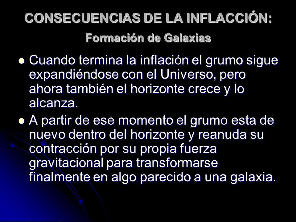 CONSECUENCIAS DE LA INFLACCIÓN: Formación de Galaxias Cuando termina la inflación el grumo sigue expandiéndose con el Universo, pero ahora también el