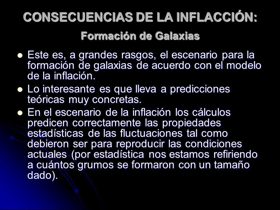 CONSECUENCIAS DE LA INFLACCIÓN: Formación de Galaxias Este es, a grandes rasgos, el escenario para la formación de galaxias de acuerdo con el modelo d