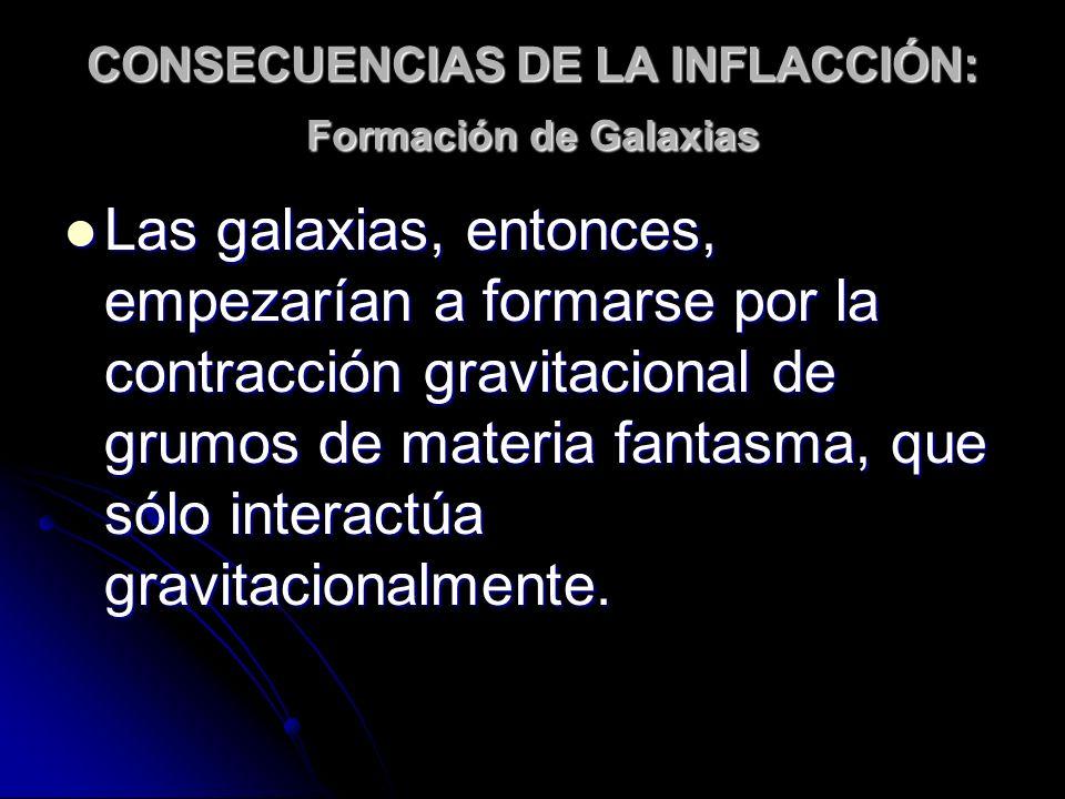 CONSECUENCIAS DE LA INFLACCIÓN: Formación de Galaxias Las galaxias, entonces, empezarían a formarse por la contracción gravitacional de grumos de mate