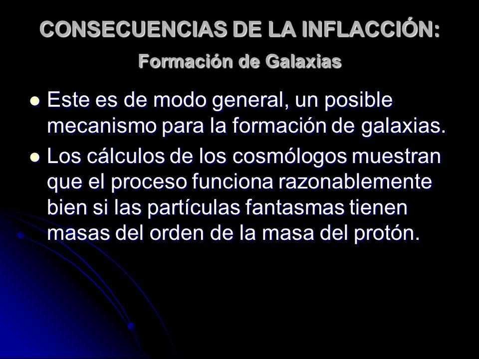 CONSECUENCIAS DE LA INFLACCIÓN: Formación de Galaxias Este es de modo general, un posible mecanismo para la formación de galaxias. Este es de modo gen