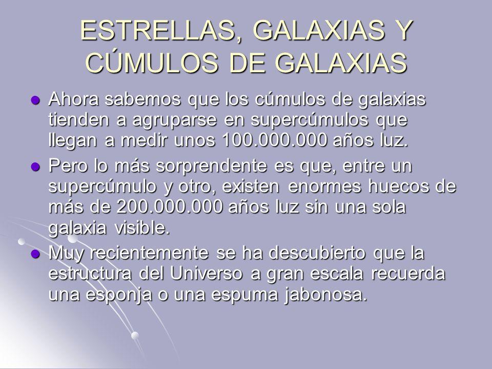 ESTRELLAS, GALAXIAS Y CÚMULOS DE GALAXIAS Ahora sabemos que los cúmulos de galaxias tienden a agruparse en supercúmulos que llegan a medir unos 100.00