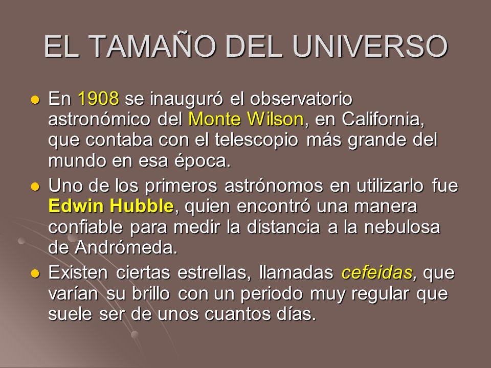 EL TAMAÑO DEL UNIVERSO En 1908 se inauguró el observatorio astronómico del Monte Wilson, en California, que contaba con el telescopio más grande del m