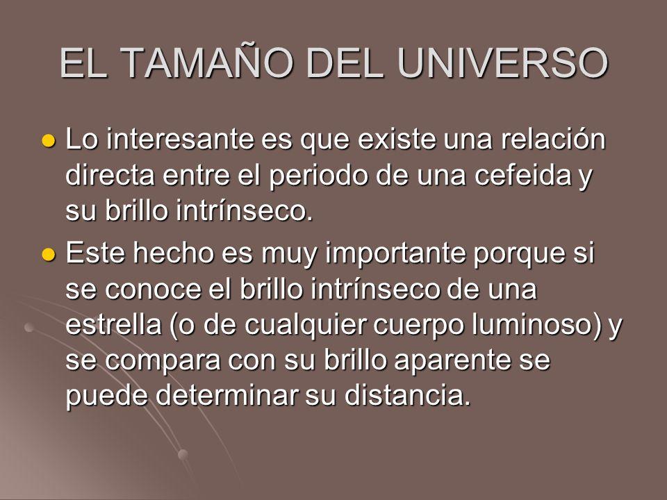 EL TAMAÑO DEL UNIVERSO Lo interesante es que existe una relación directa entre el periodo de una cefeida y su brillo intrínseco. Lo interesante es que