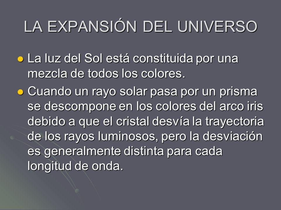 LA EXPANSIÓN DEL UNIVERSO La luz del Sol está constituida por una mezcla de todos los colores. La luz del Sol está constituida por una mezcla de todos