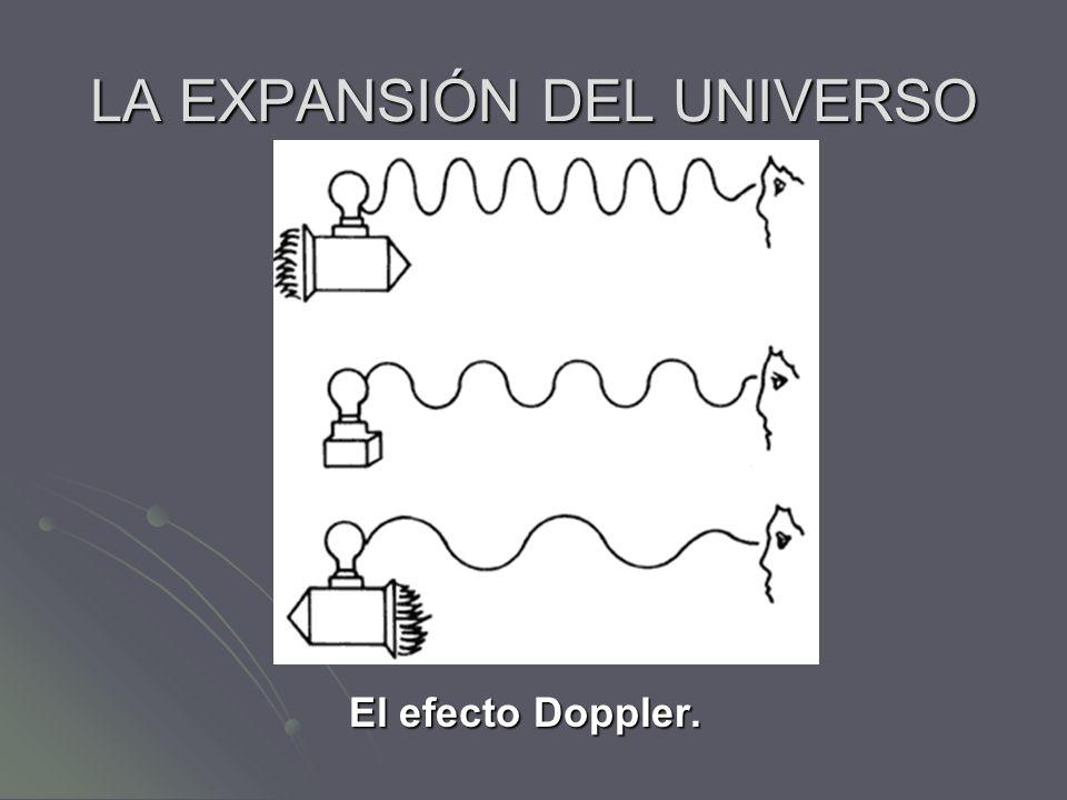 LA EXPANSIÓN DEL UNIVERSO El efecto Doppler.