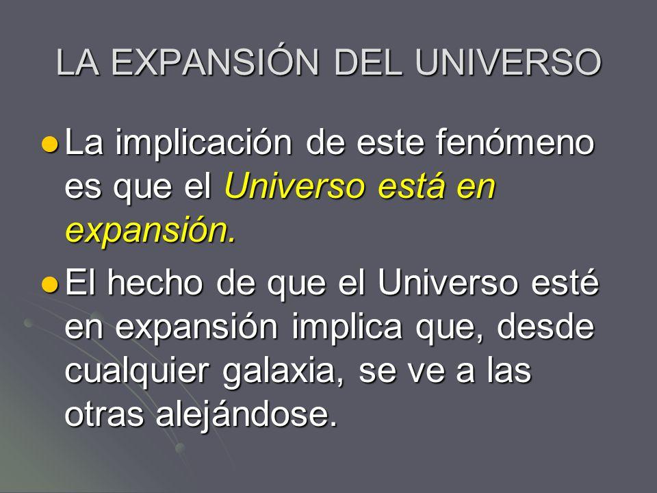 LA EXPANSIÓN DEL UNIVERSO La implicación de este fenómeno es que el Universo está en expansión. La implicación de este fenómeno es que el Universo est