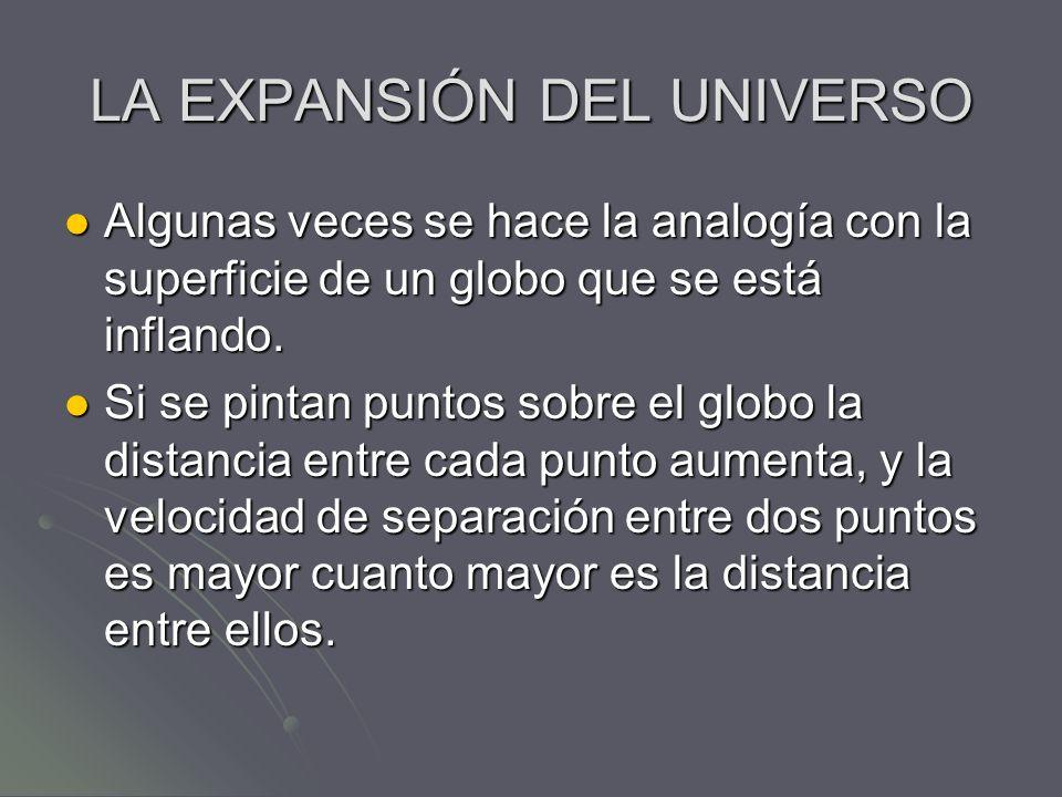LA EXPANSIÓN DEL UNIVERSO Algunas veces se hace la analogía con la superficie de un globo que se está inflando. Algunas veces se hace la analogía con