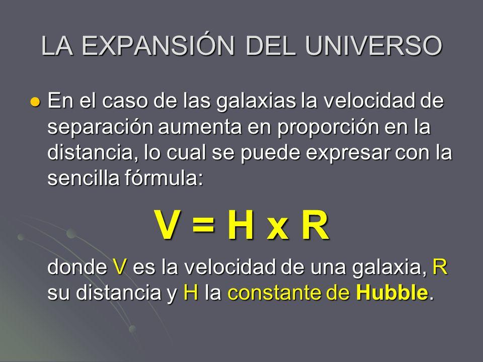 LA EXPANSIÓN DEL UNIVERSO En el caso de las galaxias la velocidad de separación aumenta en proporción en la distancia, lo cual se puede expresar con l