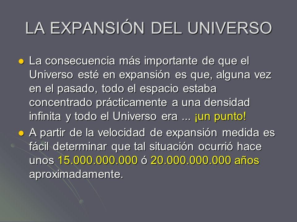 LA EXPANSIÓN DEL UNIVERSO La consecuencia más importante de que el Universo esté en expansión es que, alguna vez en el pasado, todo el espacio estaba