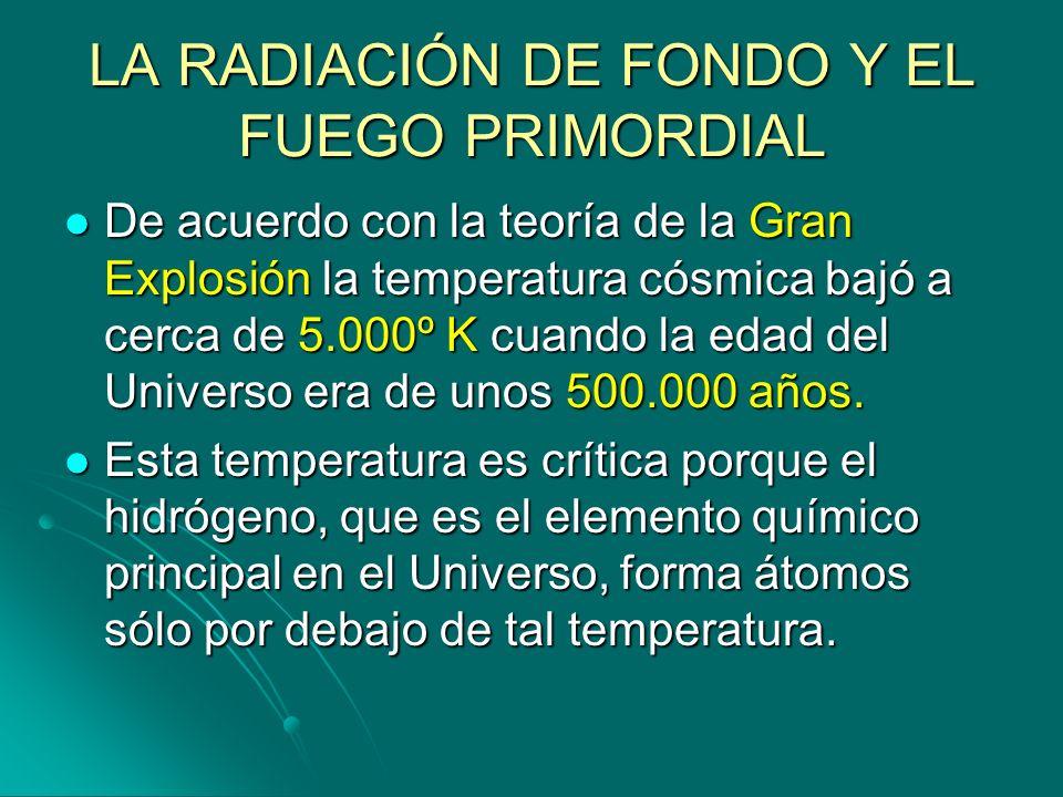 LA RADIACIÓN DE FONDO Y EL FUEGO PRIMORDIAL De acuerdo con la teoría de la Gran Explosión la temperatura cósmica bajó a cerca de 5.000º K cuando la ed