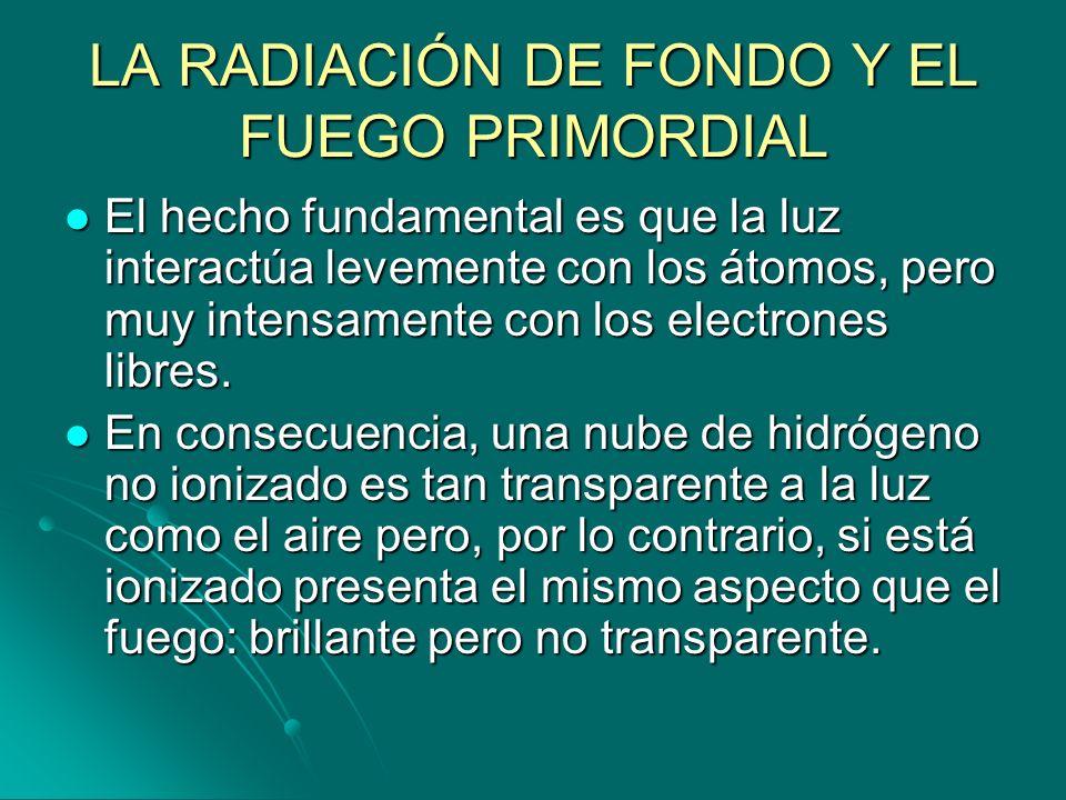 LA RADIACIÓN DE FONDO Y EL FUEGO PRIMORDIAL El hecho fundamental es que la luz interactúa levemente con los átomos, pero muy intensamente con los elec