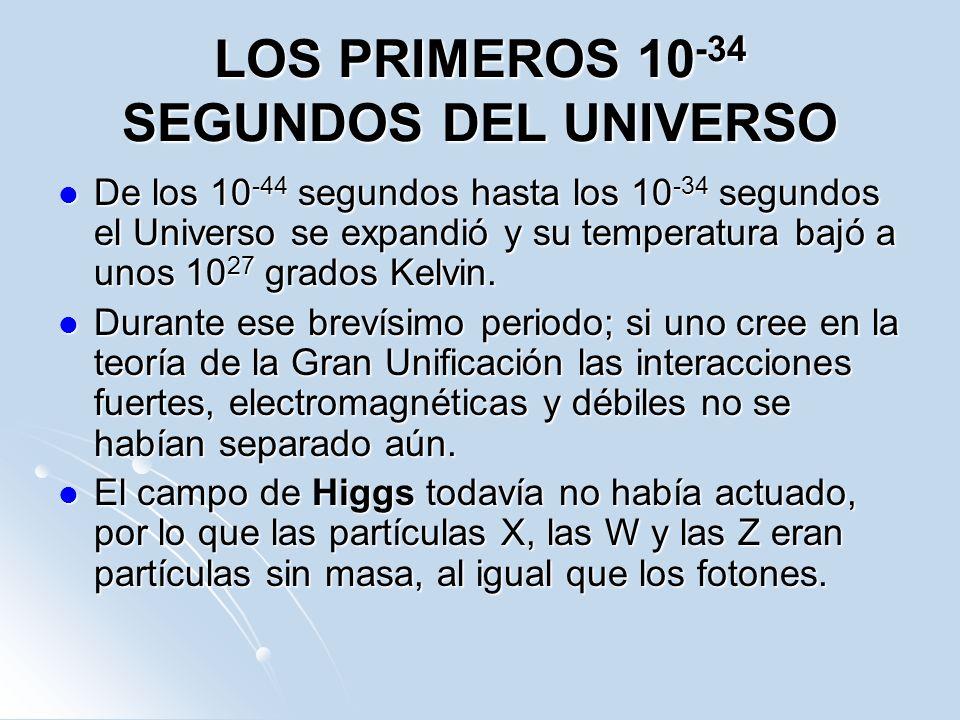 LOS PRIMEROS 10 -34 SEGUNDOS DEL UNIVERSO De los 10 -44 segundos hasta los 10 -34 segundos el Universo se expandió y su temperatura bajó a unos 10 27