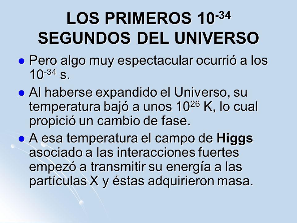 LOS PRIMEROS 10 -34 SEGUNDOS DEL UNIVERSO Pero algo muy espectacular ocurrió a los 10 -34 s. Pero algo muy espectacular ocurrió a los 10 -34 s. Al hab