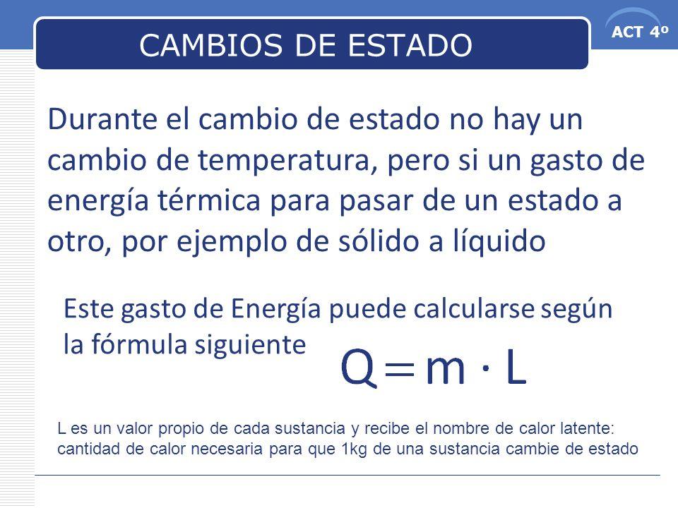 ACT 4º CAMBIOS DE ESTADO Durante el cambio de estado no hay un cambio de temperatura, pero si un gasto de energía térmica para pasar de un estado a ot