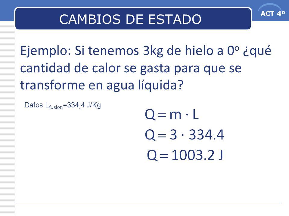 ACT 4º CAMBIOS DE ESTADO Ejemplo: Si tenemos 3kg de hielo a 0 o ¿qué cantidad de calor se gasta para que se transforme en agua líquida? Datos L fusion
