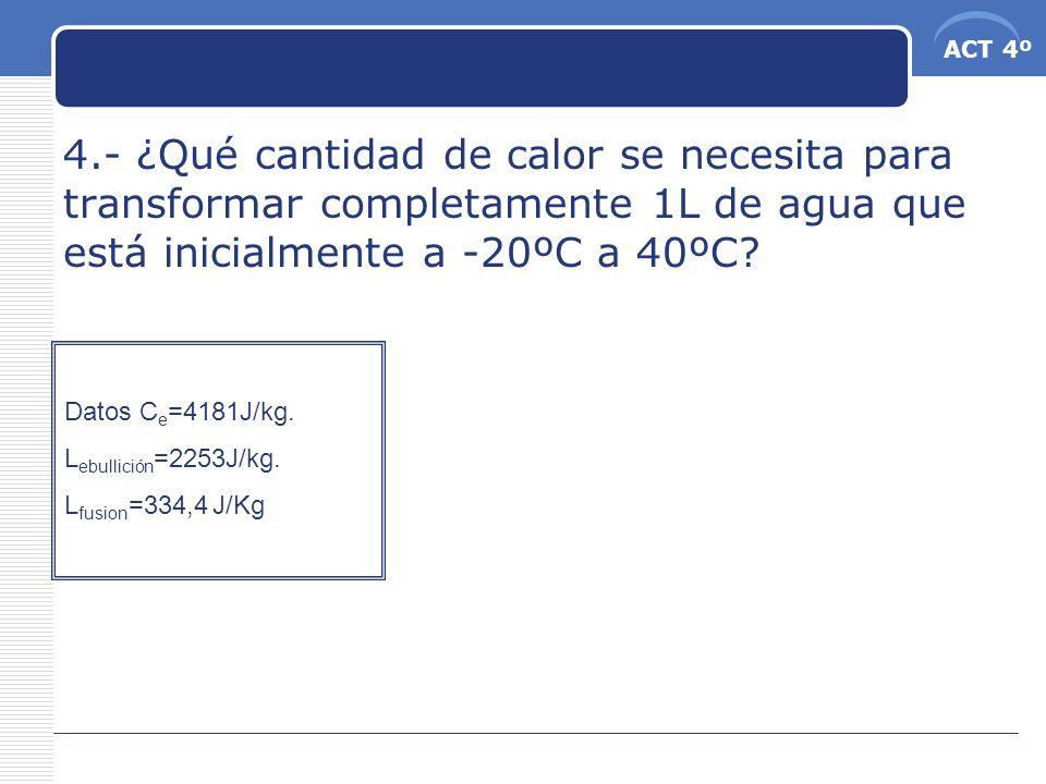 ACT 4º 4.- ¿Qué cantidad de calor se necesita para transformar completamente 1L de agua que está inicialmente a -20ºC a 40ºC? Datos C e =4181J/kg. L e