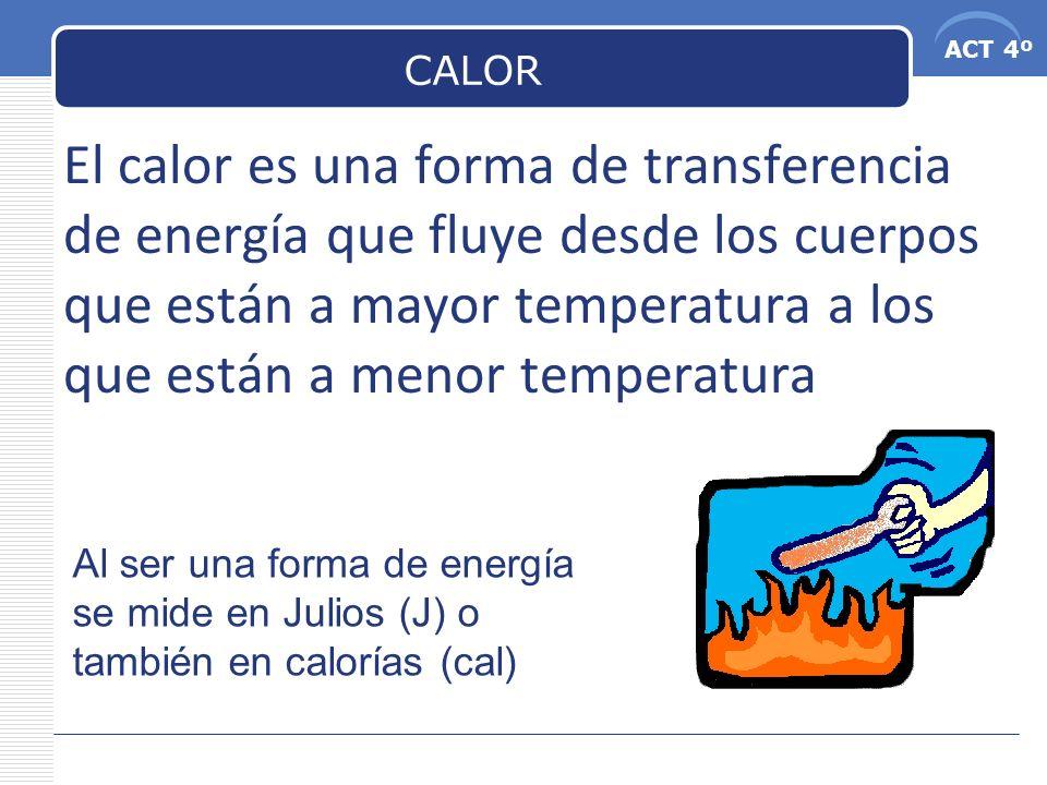 ACT 4º CALOR El calor es una forma de transferencia de energía que fluye desde los cuerpos que están a mayor temperatura a los que están a menor tempe