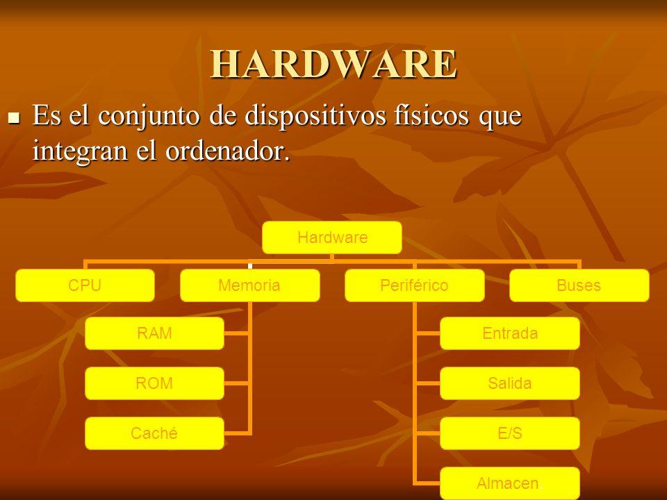 HARDWARE Es el conjunto de dispositivos físicos que integran el ordenador.