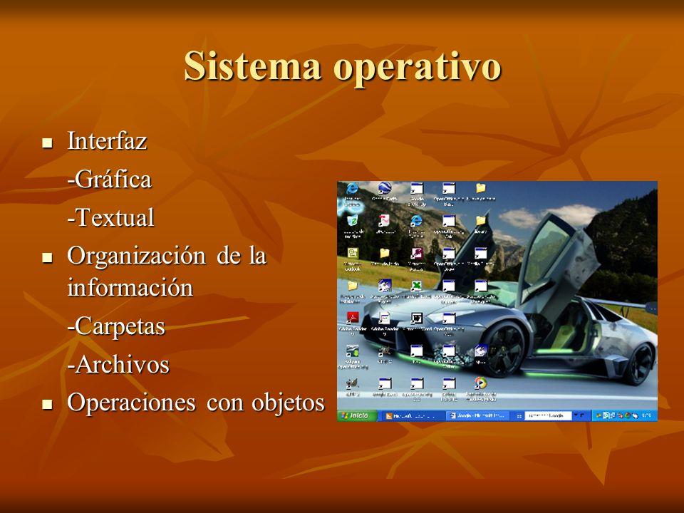 Sistema operativo Interfaz Interfaz-Gráfica-Textual Organización de la información Organización de la información-Carpetas-Archivos Operaciones con objetos Operaciones con objetos