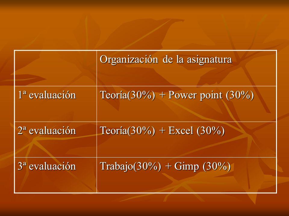 Organización de la asignatura 1ª evaluación Teoría(30%) + Power point (30%) 2ª evaluación Teoría(30%) + Excel (30%) 3ª evaluación Trabajo(30%) + Gimp (30%)