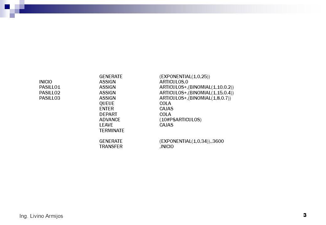 3 Ing. Livino Armijos GENERATE(EXPONENTIAL(1,0,25)) INICIOASSIGNARTICULOS,0 PASILLO1ASSIGNARTICULOS+,(BINOMIAL(1,10,0.2)) PASILLO2 ASSIGNARTICULOS+,(B