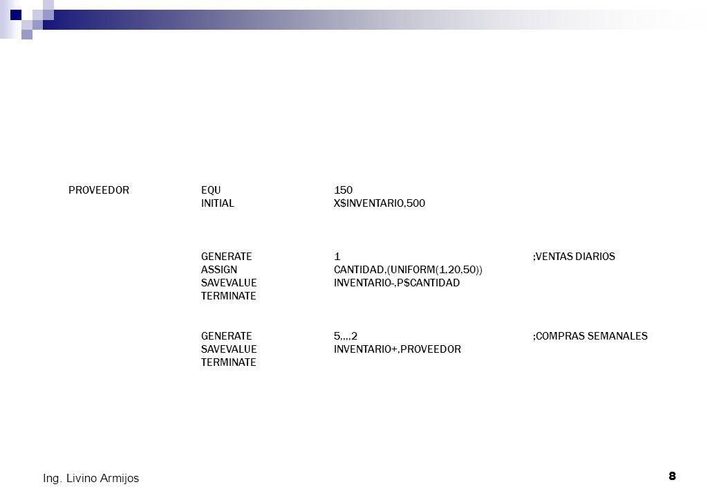 8 Ing. Livino Armijos PROVEEDOREQU150 INITIALX$INVENTARIO,500 GENERATE1;VENTAS DIARIOS ASSIGNCANTIDAD,(UNIFORM(1,20,50)) SAVEVALUEINVENTARIO-,P$CANTID