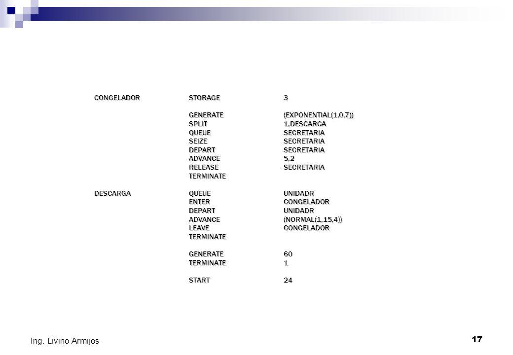 17 Ing. Livino Armijos CONGELADORSTORAGE3 GENERATE(EXPONENTIAL(1,0,7)) SPLIT1,DESCARGA QUEUESECRETARIA SEIZESECRETARIA DEPARTSECRETARIA ADVANCE5,2 REL