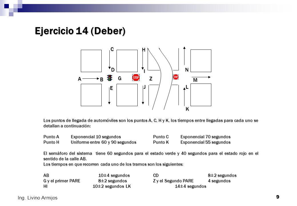 9 Ing. Livino Armijos Ejercicio 14 (Deber) Los puntos de llegada de automóviles son los puntos A, C, H y K, los tiempos entre llegadas para cada uno s