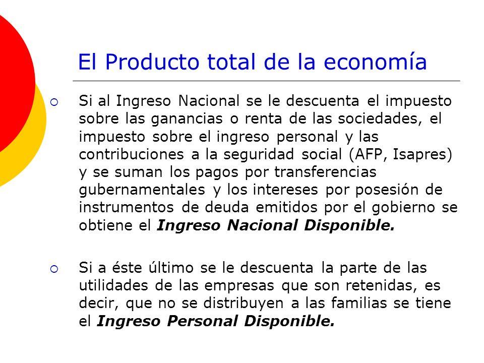 El Producto total de la economía Si al Ingreso Nacional se le descuenta el impuesto sobre las ganancias o renta de las sociedades, el impuesto sobre e
