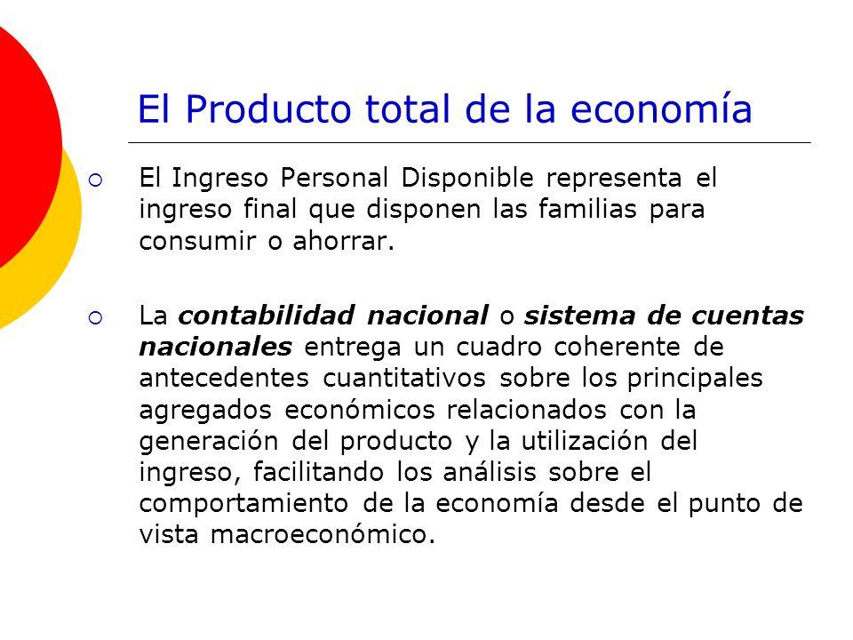 El Producto total de la economía El Ingreso Personal Disponible representa el ingreso final que disponen las familias para consumir o ahorrar. La cont