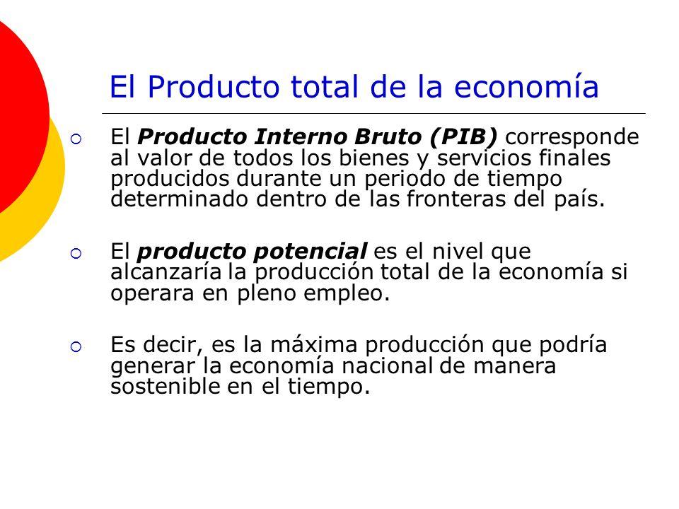 El Producto total de la economía El Producto Interno Bruto (PIB) corresponde al valor de todos los bienes y servicios finales producidos durante un pe