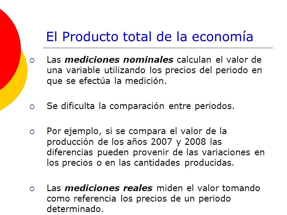 El Producto total de la economía Las mediciones nominales calculan el valor de una variable utilizando los precios del periodo en que se efectúa la me