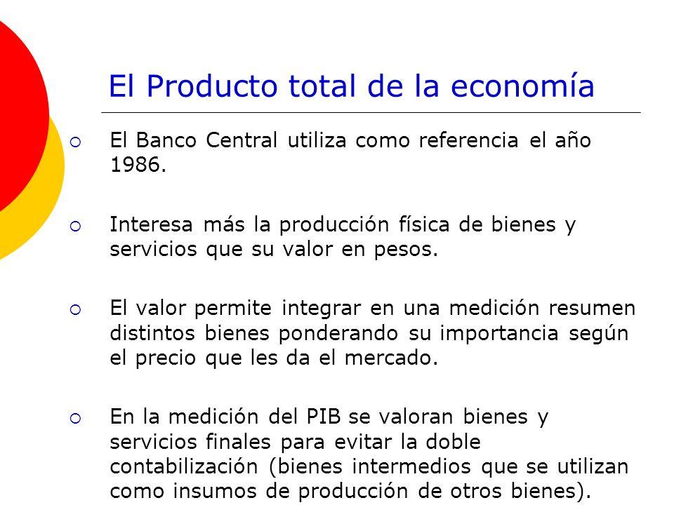 El Producto total de la economía El Banco Central utiliza como referencia el año 1986. Interesa más la producción física de bienes y servicios que su
