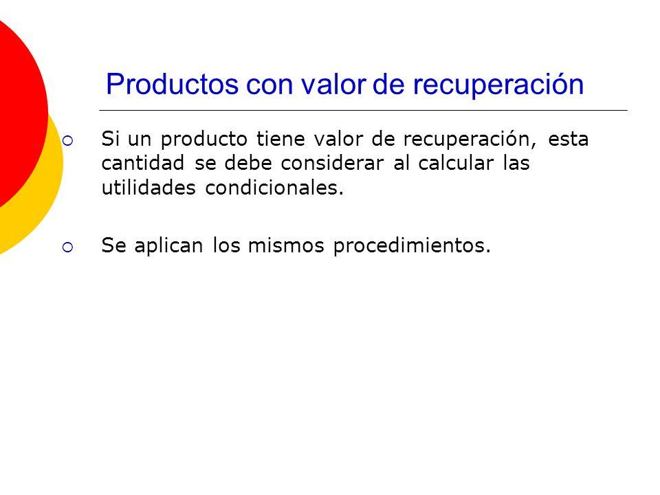 Productos con valor de recuperación Si un producto tiene valor de recuperación, esta cantidad se debe considerar al calcular las utilidades condiciona