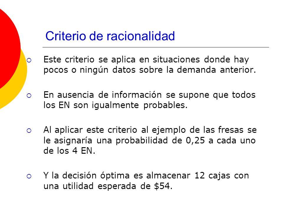 Criterio de racionalidad Este criterio se aplica en situaciones donde hay pocos o ningún datos sobre la demanda anterior. En ausencia de información s