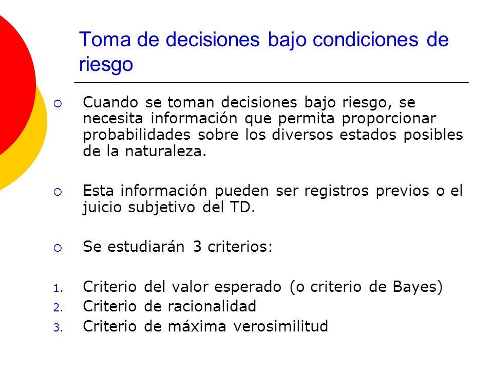 Cuando se toman decisiones bajo riesgo, se necesita información que permita proporcionar probabilidades sobre los diversos estados posibles de la natu