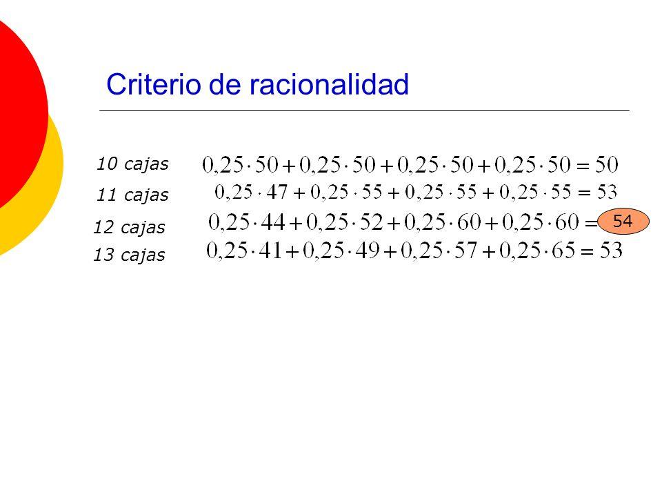 Criterio de racionalidad 10 cajas 11 cajas 12 cajas 13 cajas 54