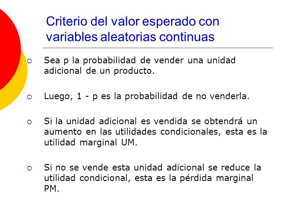 Criterio del valor esperado con variables aleatorias continuas Sea p la probabilidad de vender una unidad adicional de un producto. Luego, 1 - p es la