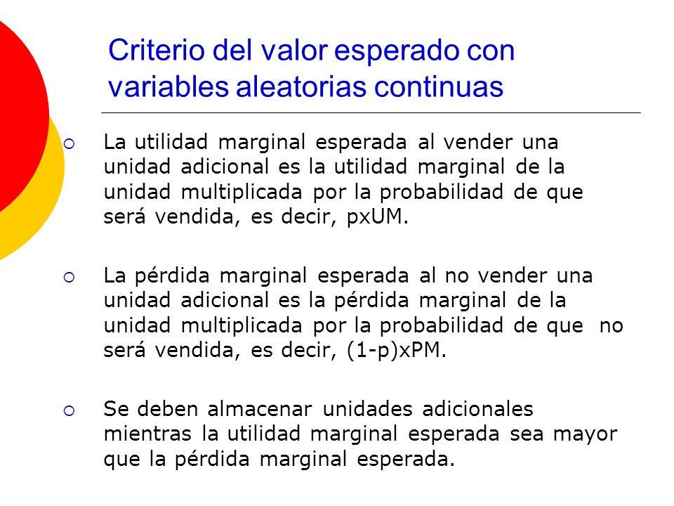 Criterio del valor esperado con variables aleatorias continuas La utilidad marginal esperada al vender una unidad adicional es la utilidad marginal de