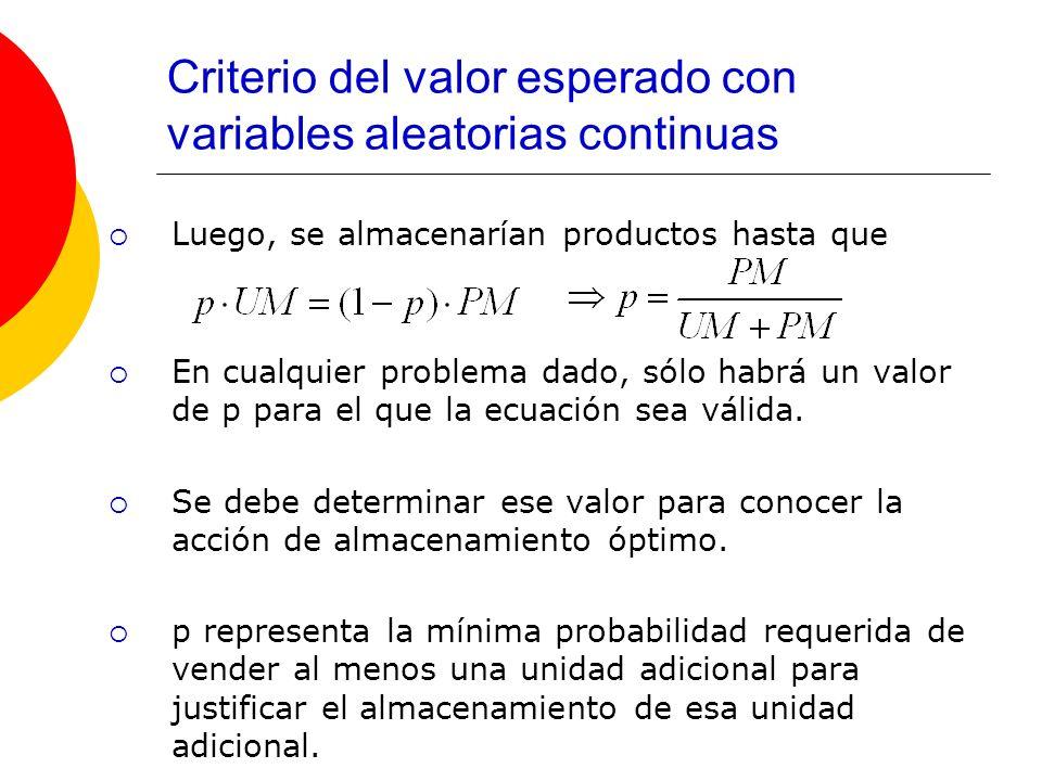 Criterio del valor esperado con variables aleatorias continuas Luego, se almacenarían productos hasta que En cualquier problema dado, sólo habrá un va