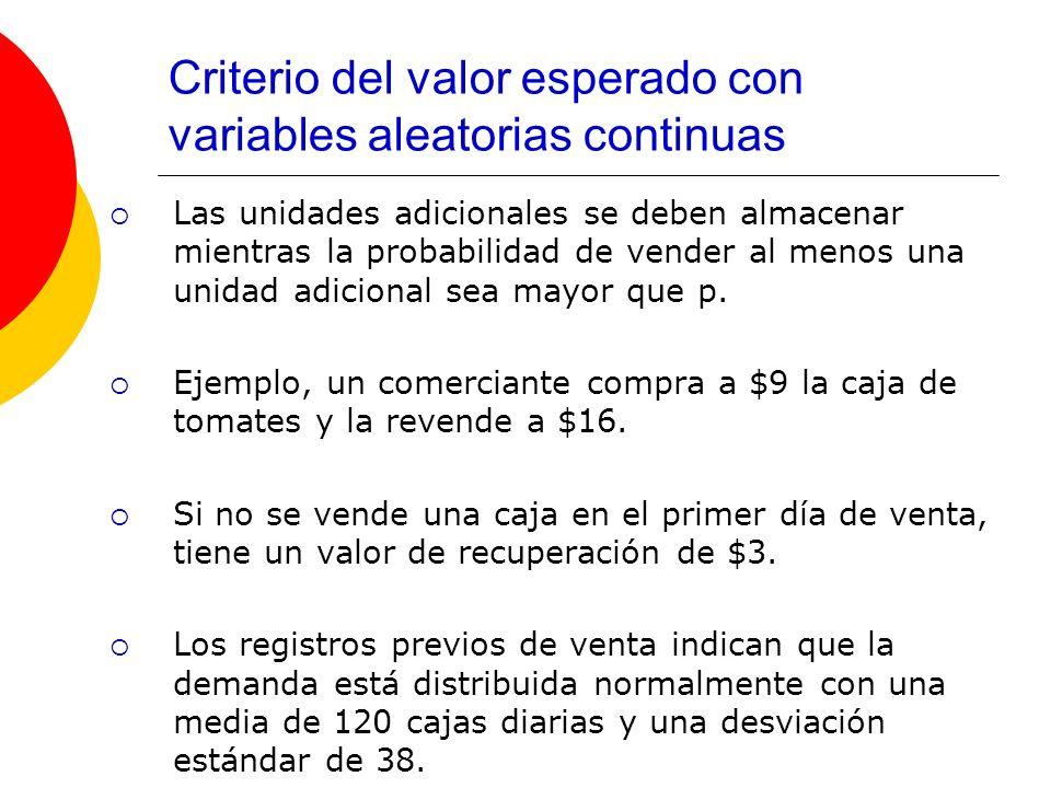 Criterio del valor esperado con variables aleatorias continuas Las unidades adicionales se deben almacenar mientras la probabilidad de vender al menos