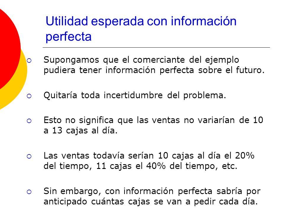 Utilidad esperada con información perfecta Supongamos que el comerciante del ejemplo pudiera tener información perfecta sobre el futuro. Quitaría toda