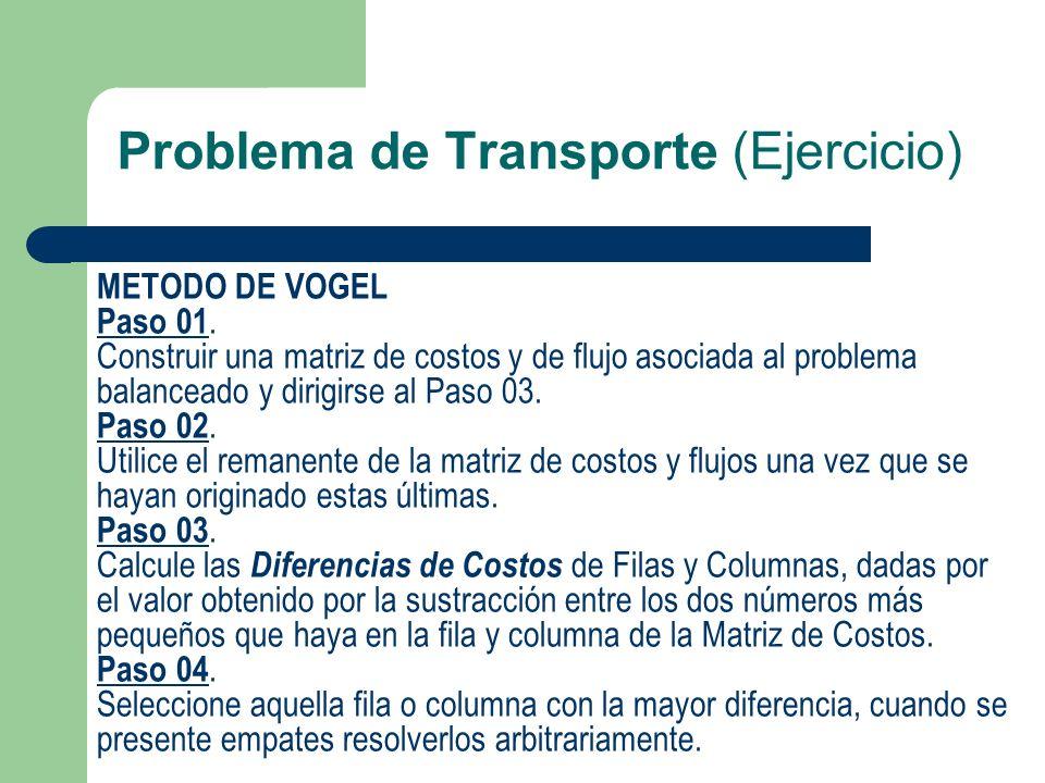 Problema de Transporte (Ejercicio) METODO DE VOGEL Paso 01. Construir una matriz de costos y de flujo asociada al problema balanceado y dirigirse al P