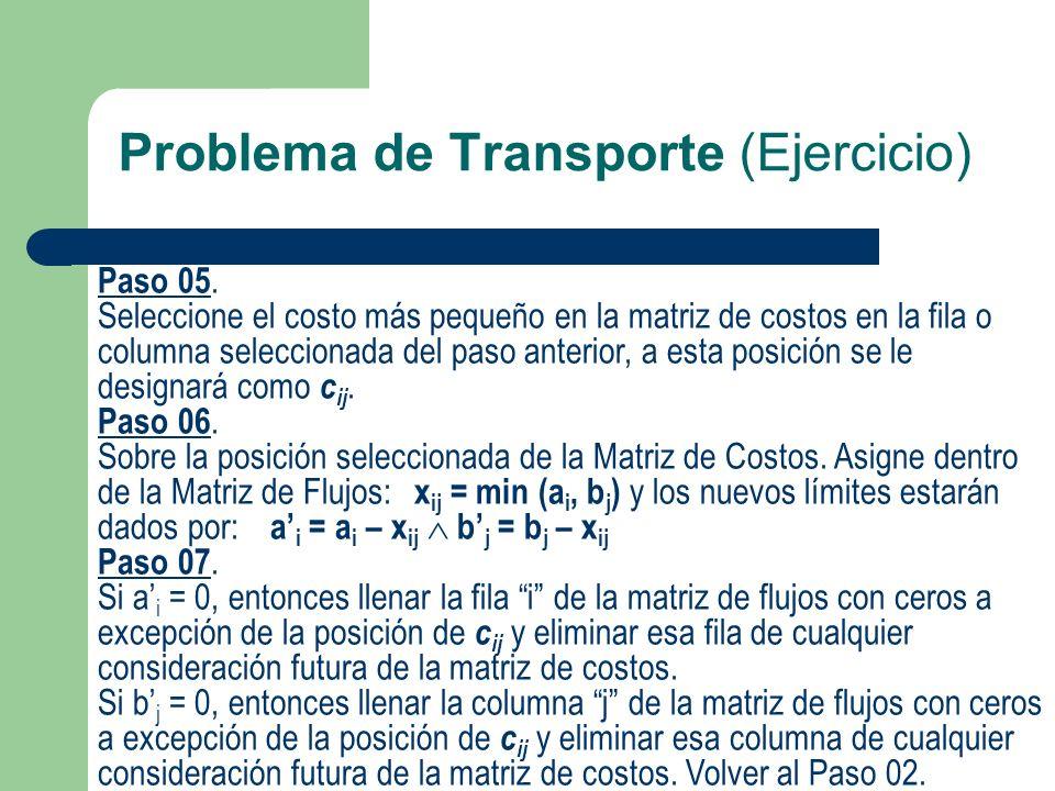 Problema de Transporte (Ejercicio) Paso 05. Seleccione el costo más pequeño en la matriz de costos en la fila o columna seleccionada del paso anterior