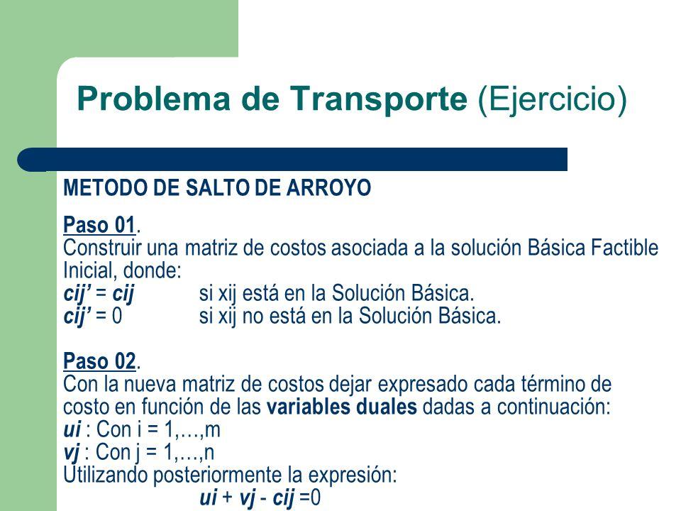 Problema de Transporte (Ejercicio) METODO DE SALTO DE ARROYO Paso 01. Construir una matriz de costos asociada a la solución Básica Factible Inicial, d