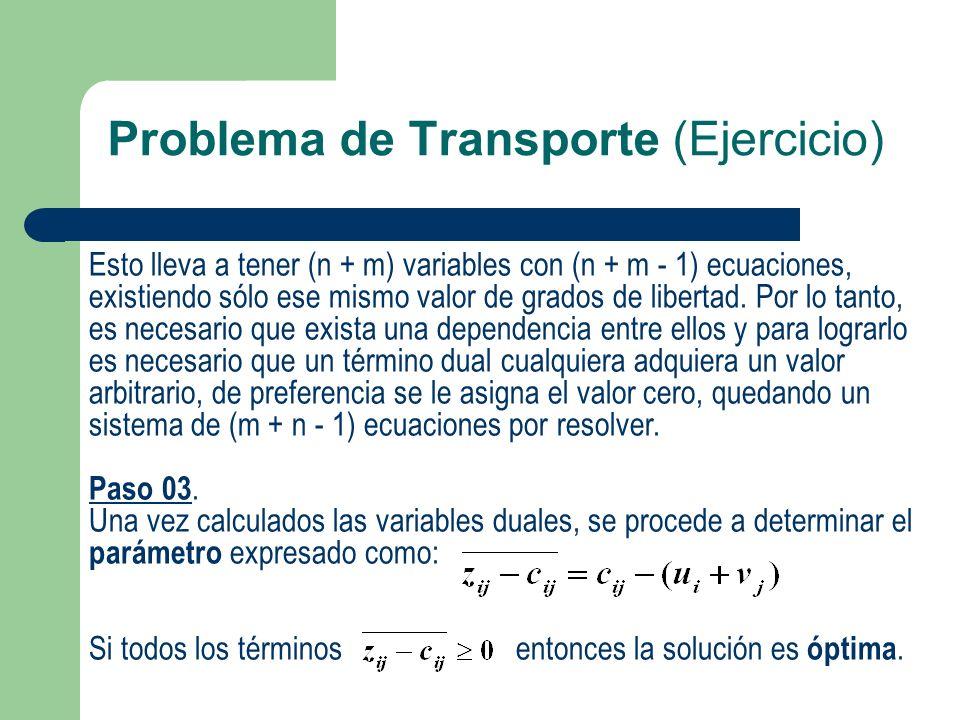 Problema de Transporte (Ejercicio) Esto lleva a tener (n + m) variables con (n + m - 1) ecuaciones, existiendo sólo ese mismo valor de grados de liber