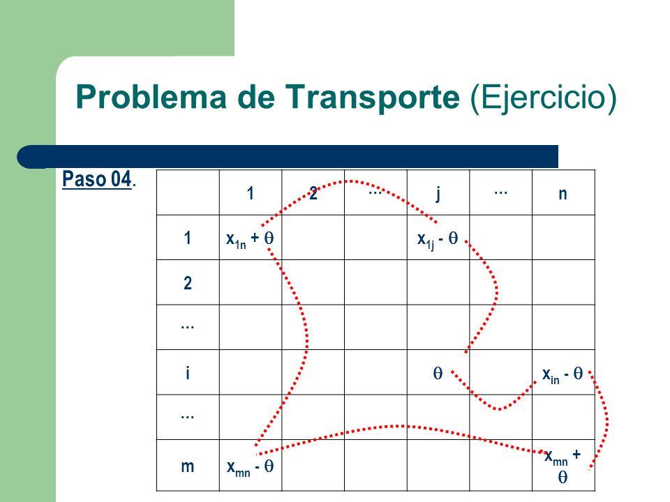 Problema de Transporte (Ejercicio) Paso 04. 12···j n 1 x 1n + x 1j - 2 ··· i x in - ··· m x mn - x mn +