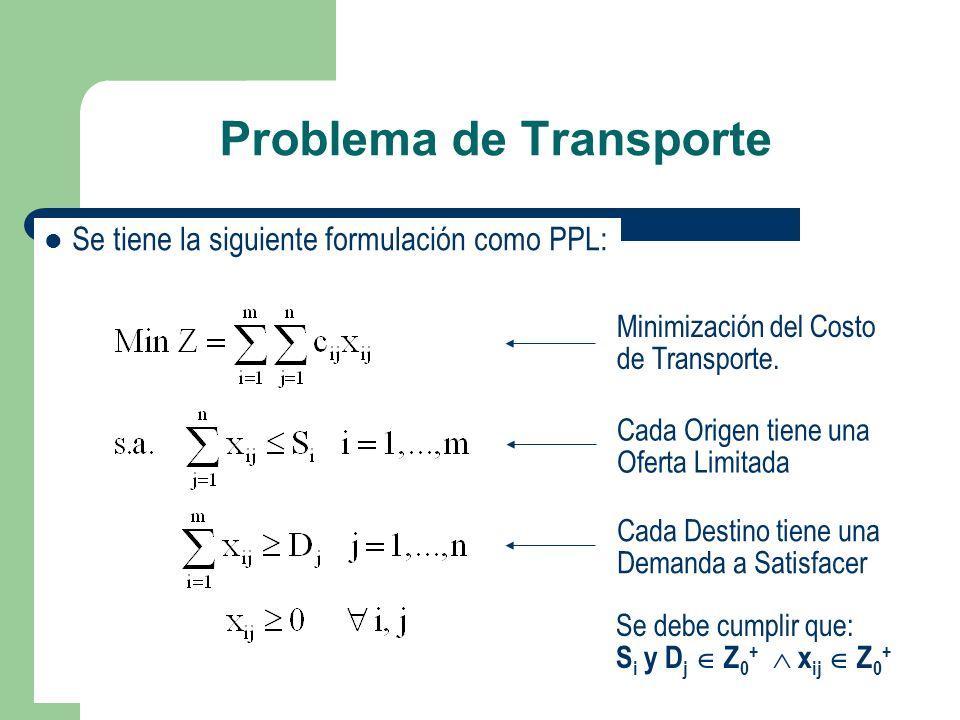 Problema de Transporte Se tiene la siguiente formulación como PPL: Minimización del Costo de Transporte. Cada Origen tiene una Oferta Limitada Cada De